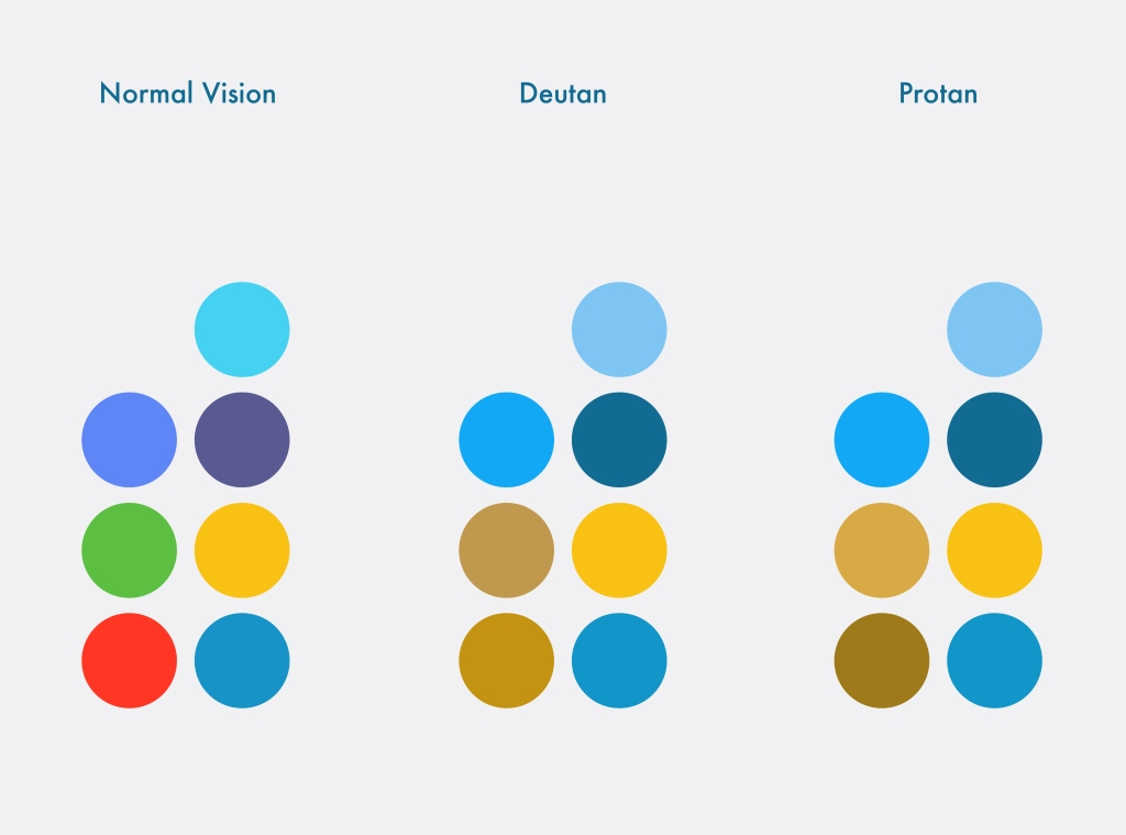 How to design for the color-blind.