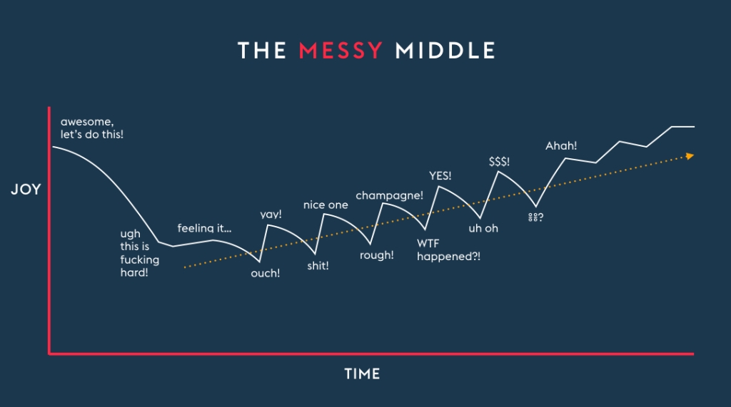 The Messy Middle; Scott Belsky