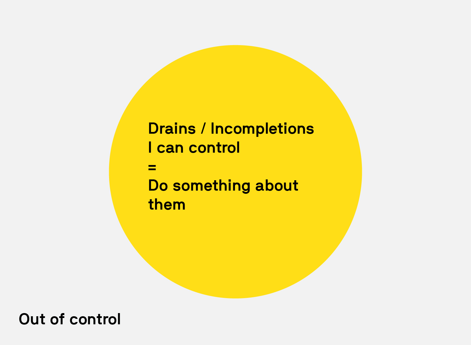 Drains and incompletions within your control and those outside your control.