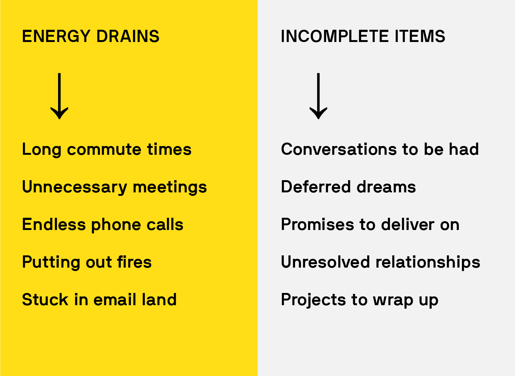 List of drains and incompletions